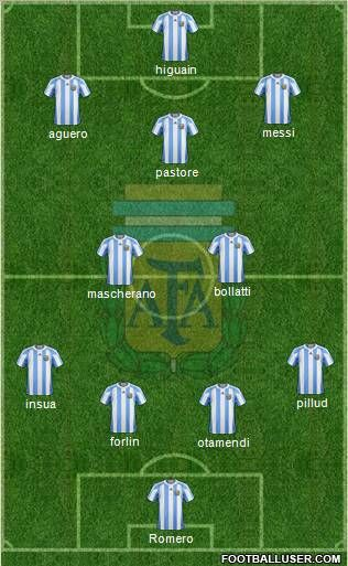 Seleccion Ideal Argentina + Suplentes